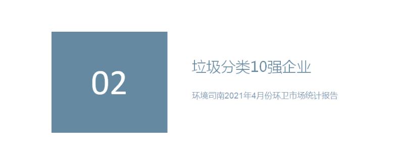 2021年4月垃圾分类十强企业-玉龙环保