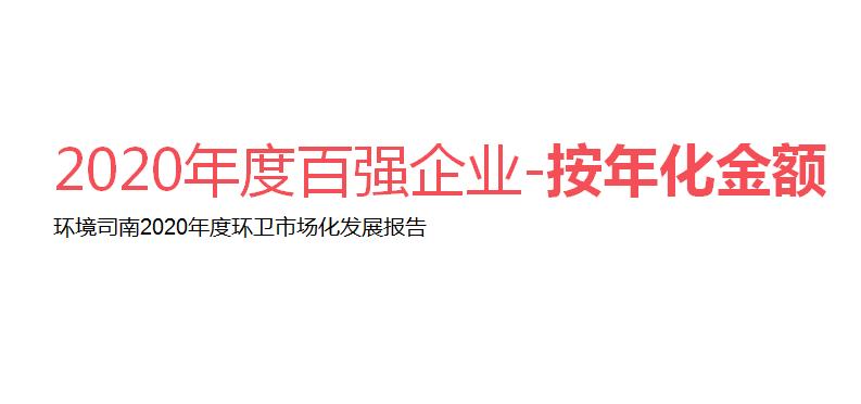 2020年度环卫十强企业(按年化金额)