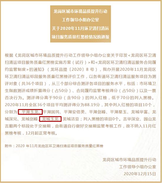 深圳龙岗区环境品质提升行动工作领导小组通报