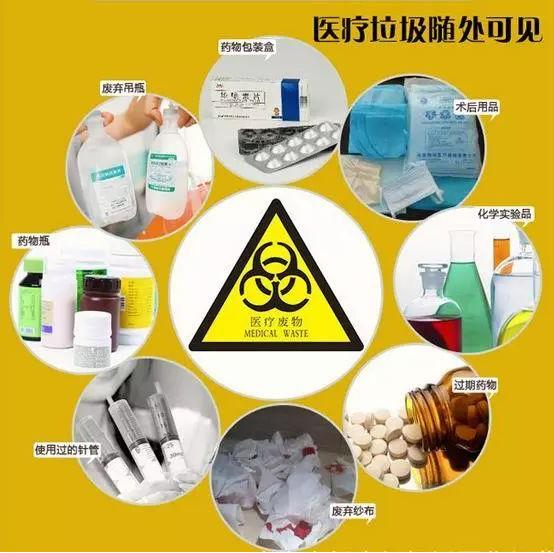 医疗废物解决方案2-玉龙环保