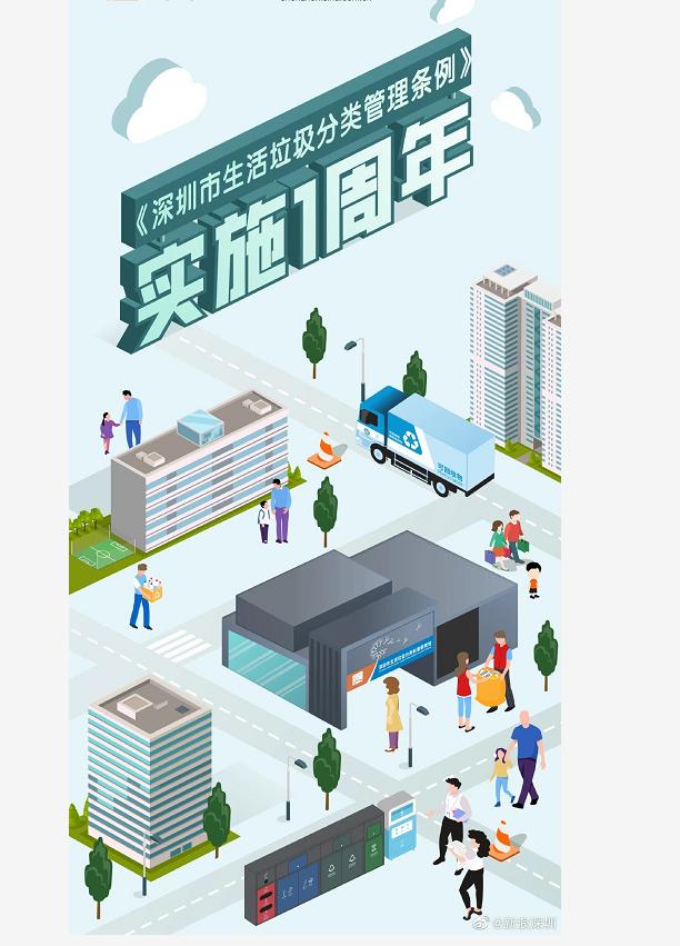 """深圳垃圾""""强制分类""""一周年2"""