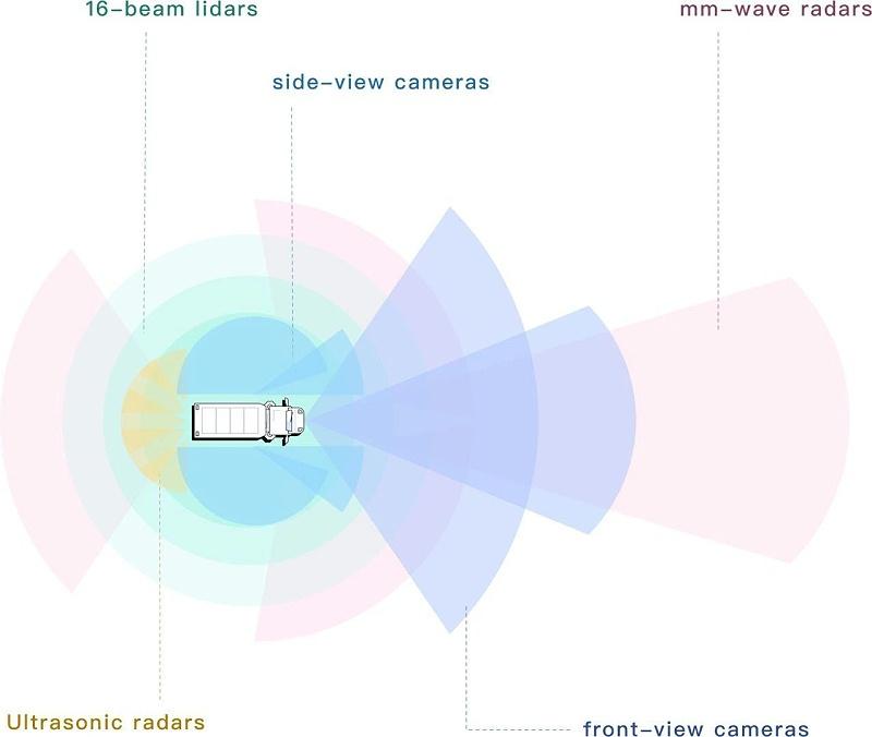 传感器布局图 -玉龙环保
