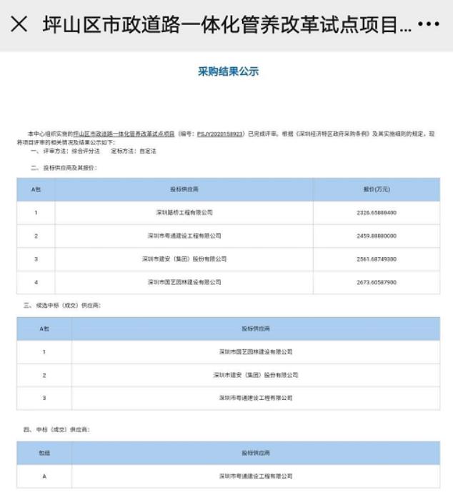 深圳首个道路一体化管养试点项目-玉龙环保