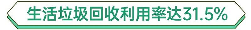 深圳生活垃圾回收率-玉龙环保