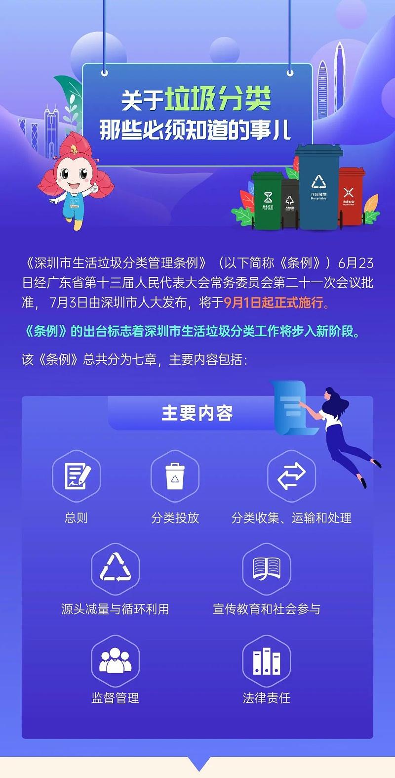 0深圳市生活垃圾分类管理条例正式实施-玉龙环保