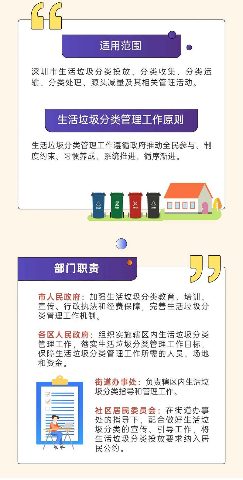 1深圳市生活垃圾分类管理条例正式实施-玉龙环保