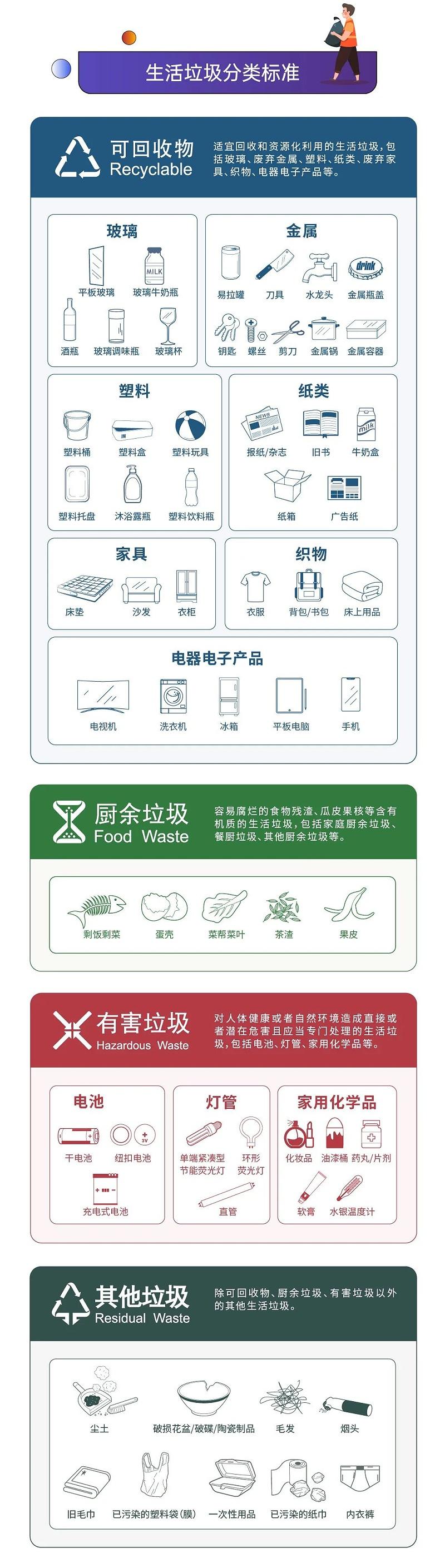 2深圳市生活垃圾分类管理条例正式实施-玉龙环保