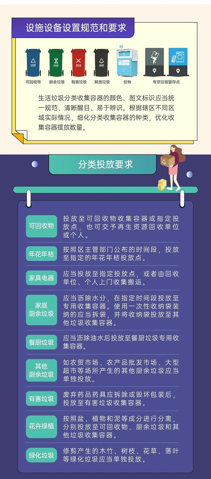 3深圳市生活垃圾分类管理条例正式实施-玉龙环保