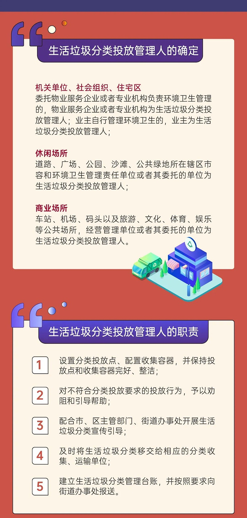 4深圳市生活垃圾分类管理条例正式实施-玉龙环保