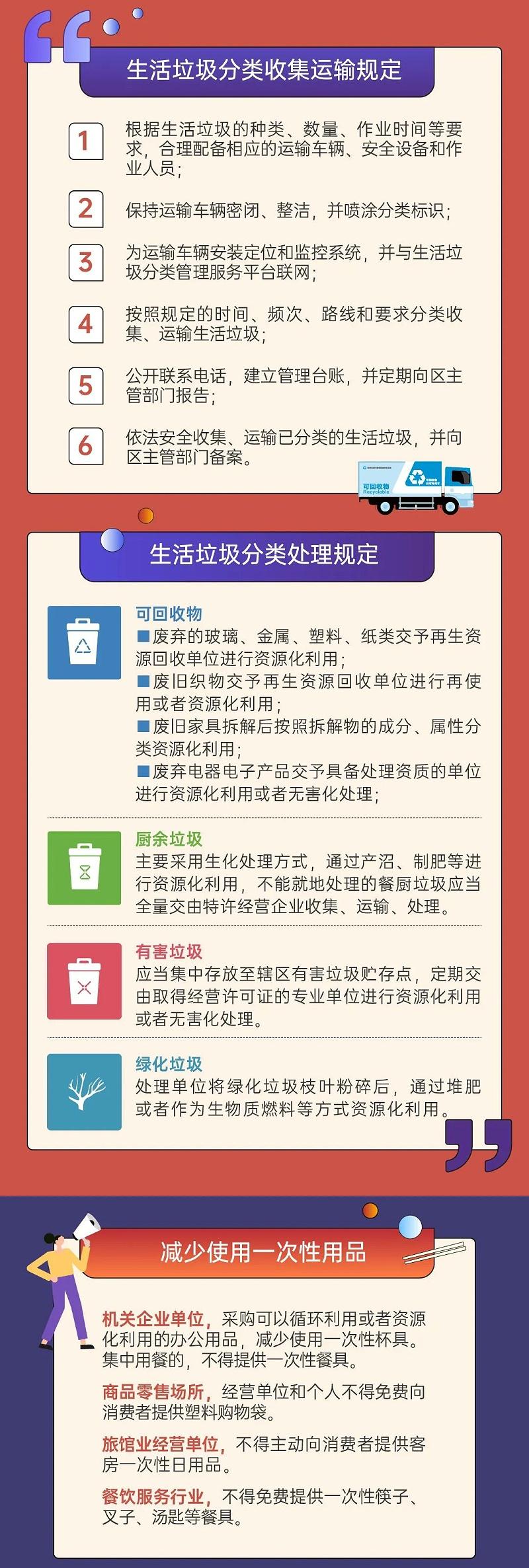 5深圳市生活垃圾分类管理条例正式实施-玉龙环保