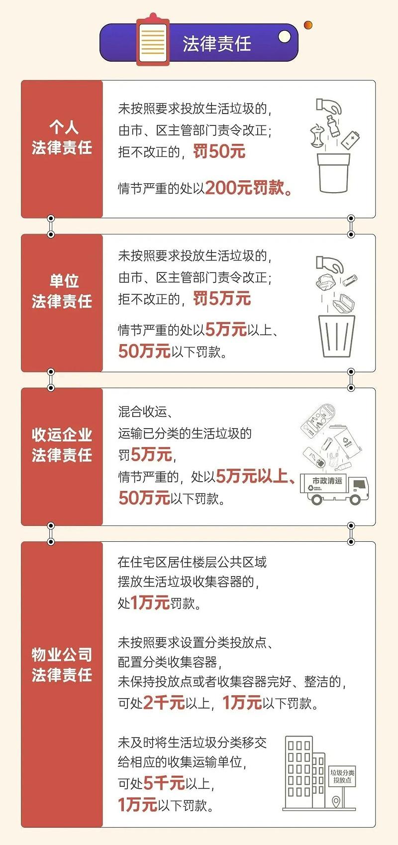 8深圳市生活垃圾分类管理条例正式实施-玉龙环保
